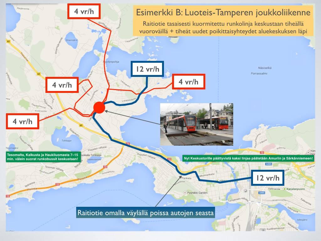 Luoteis-Tampereen joukkoliikenne raitiotien aikana